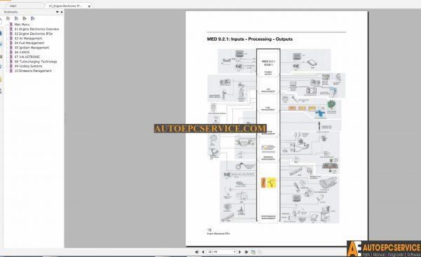 BMW_Technical_Doentation_Full_DVD5-1-600x367 Wds Bmw Wiring Diagram System E on bmw stereo wiring harness, bmw e39 wiring diagrams, gravely wiring diagrams, bmw e53 wiring diagrams, bmw planet wiring diagrams, bmw x6 wiring diagrams, bmw relay diagram, bmw r1200rt wiring-diagram, bmw 328i wiring diagrams, bmw e36 wiring diagrams, suzuki swift wiring diagrams, bmw 2002 wiring diagram, bmw e15 wiring diagrams, bmw e30 wiring diagrams, bmw e90 wiring diagram, fiat stilo wiring diagrams, sterling lt9500 wiring diagrams, mini cooper wiring diagrams, bmw amp wiring diagram, bmw fuel pump wiring diagram,