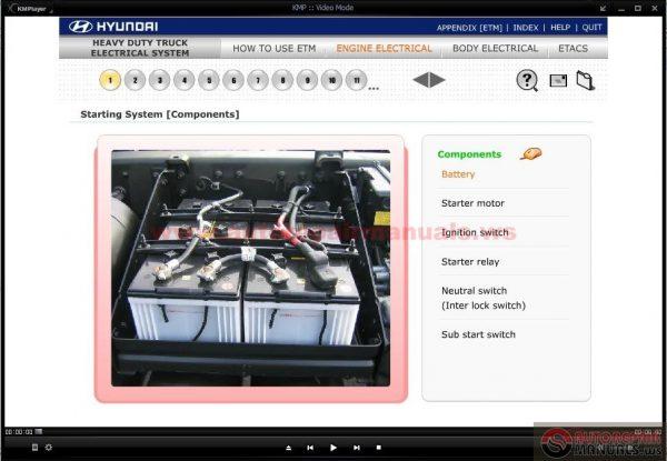 CD_Hyundai_Heavy_Duty_Truck_Electrical_System4