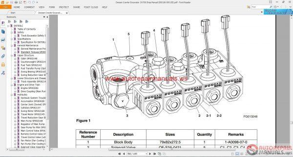 Doosan DX Serial Full Set Workshop Manual
