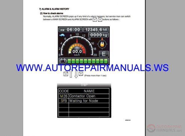 hyundai forklift truck 100d 120d 135d 160d 7 service repair manual download