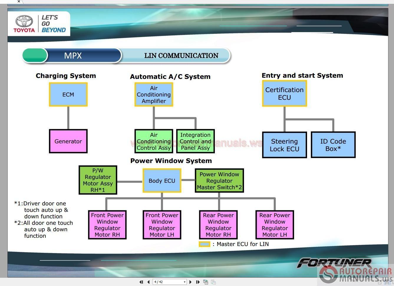 Electrical Wiring Diagram Body Repair Manual Toyota Yaris