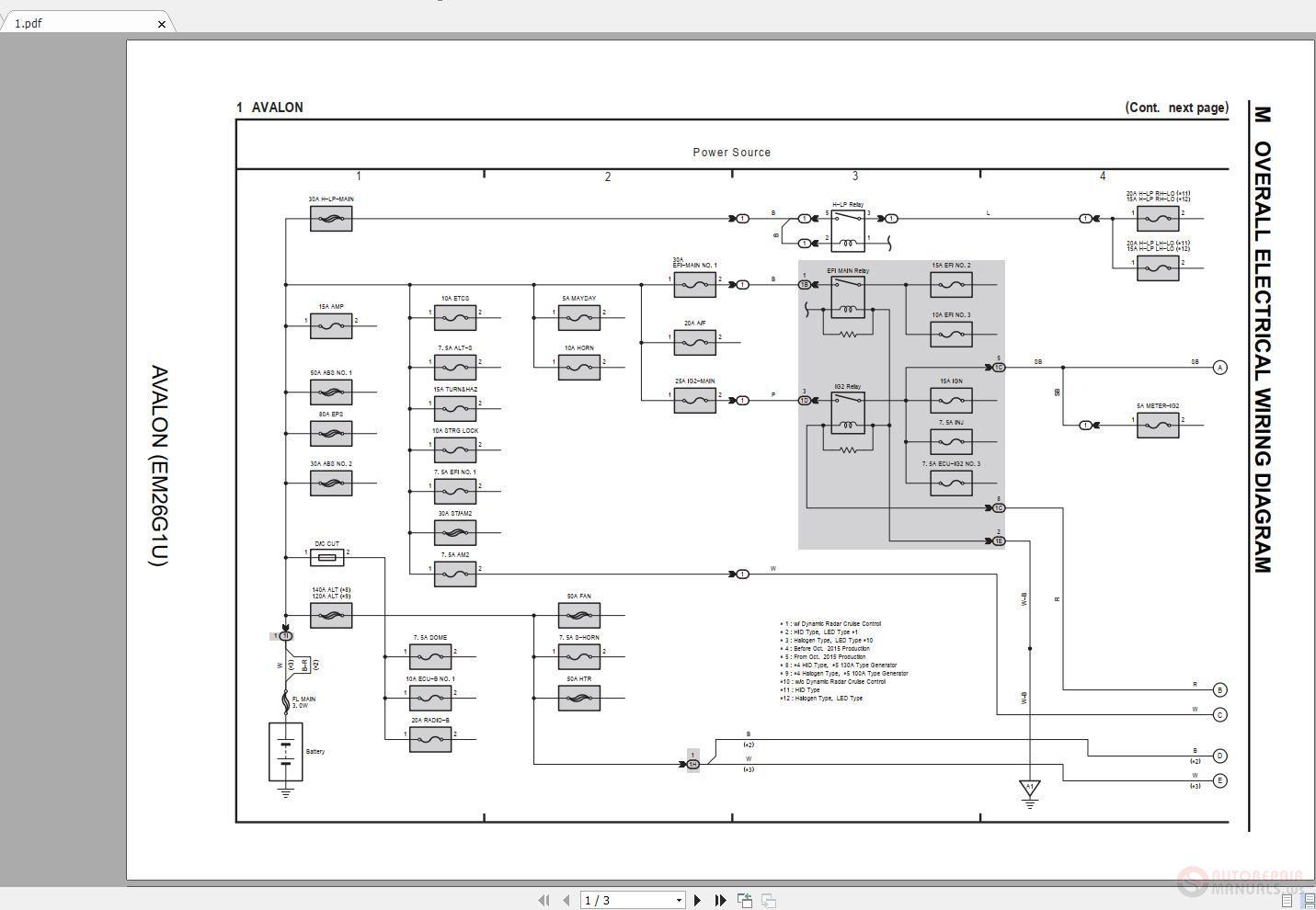 Toyota Gisc Work Manual