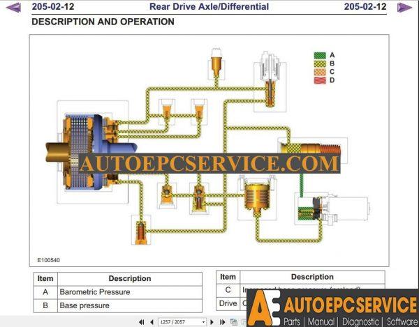 Ford Kuga Mk1 2011 Workshop Manual  U0026 Wiring Diagram