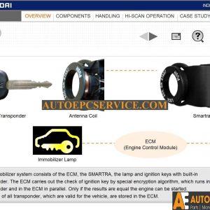 Hyundai Archives - Auto Repair Software-Auto EPC Software
