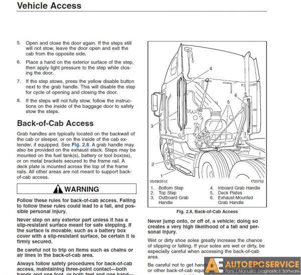Freightliner Some Models Manual DVD