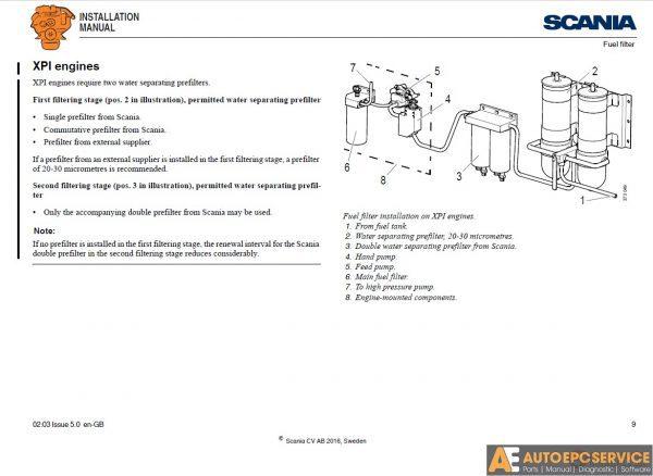 Scania_Truck_PDF_Operators_Manual_Installation_Manual_DVD_4