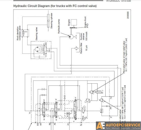 Cat Forklift Full Set Manual Dvd Auto, Cat Forklift Wiring Diagram