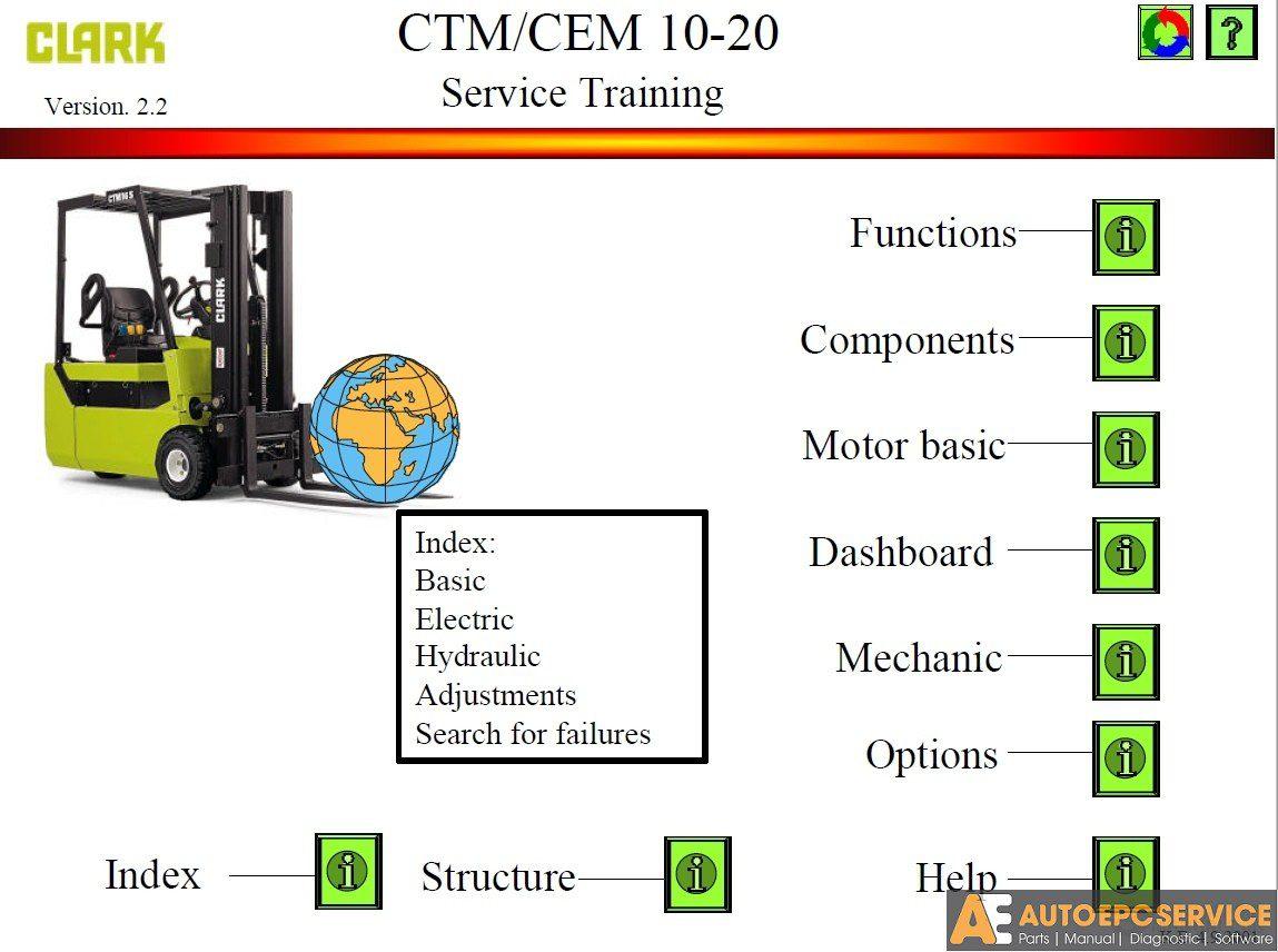 Clark Forklift Full Set Manual DVD - Auto Repair Software-Auto EPC  Software-Auto Repair Manual-Workshop Manual-Service Manual-Workshop ManualAuto Repair Software-Auto EPC Software-Auto Repair Manual