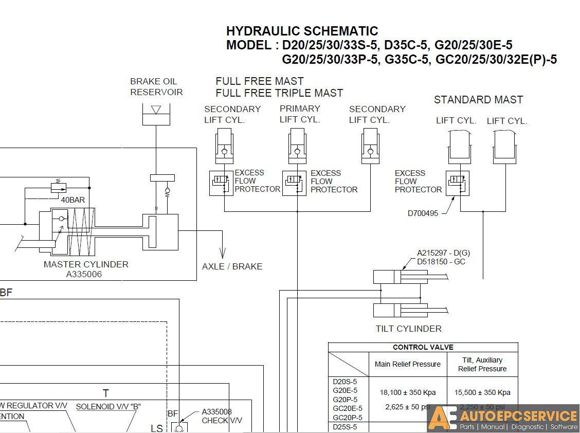 Doosan Forklift Truck Full Set Manual DVD