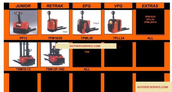 Toyota_Forklift_Industrial_Equipment_Repair_Manual1-1
