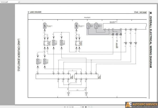 Toyota Land Cruiser 200 Electrical Wiring Diagram