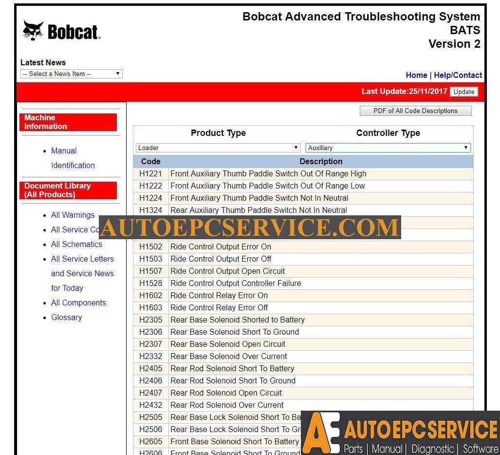 Bobcat_Advance_Troubleshooting_System_BATS_112017_Full_Instruction9