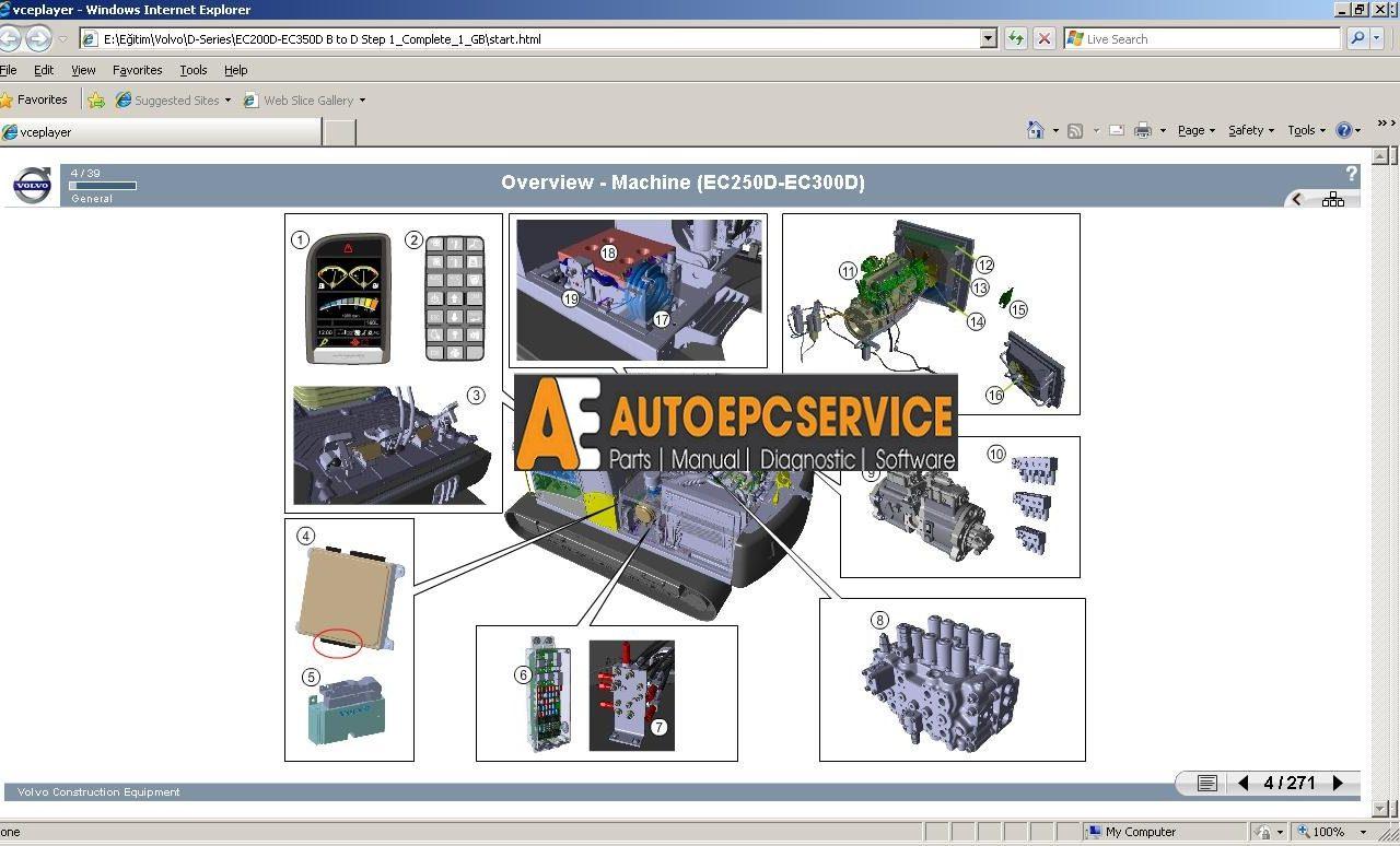 Volvo Construction Parts Catalog & Service Manual, Service Tranining
