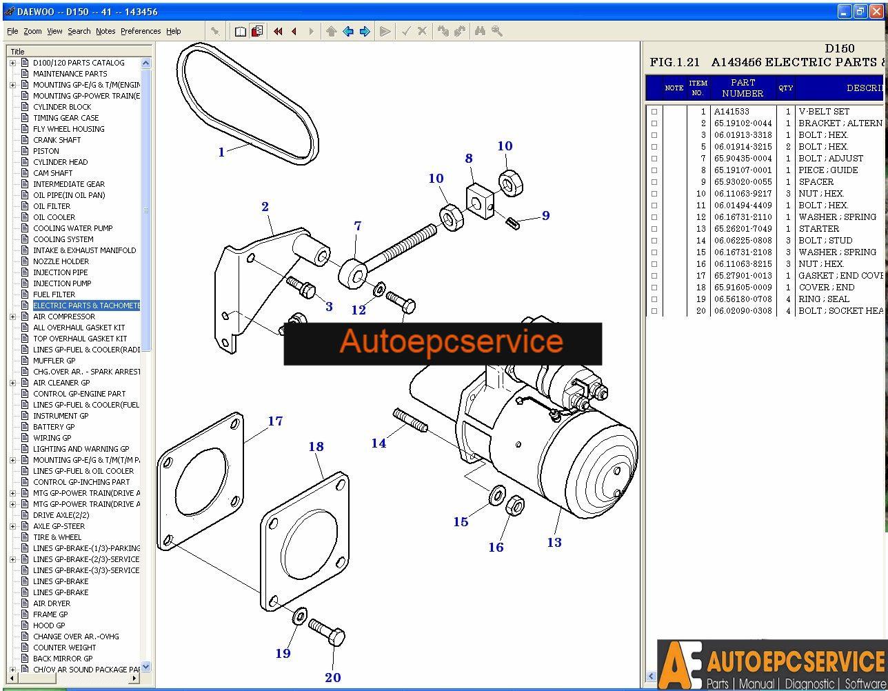 Doosan_Forklift_EPC_112012_Full3