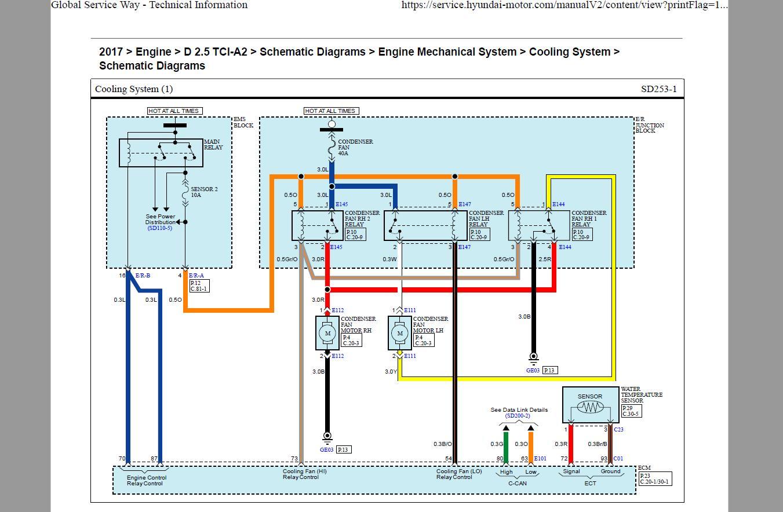 Hyundai Solati 2017 Global Service Way - Technical Information Schematic Diagrams