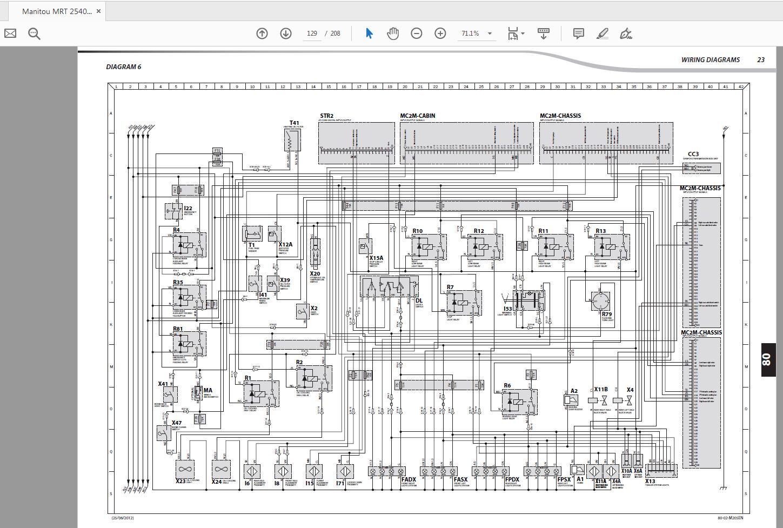 Manitou Wiring Diagram