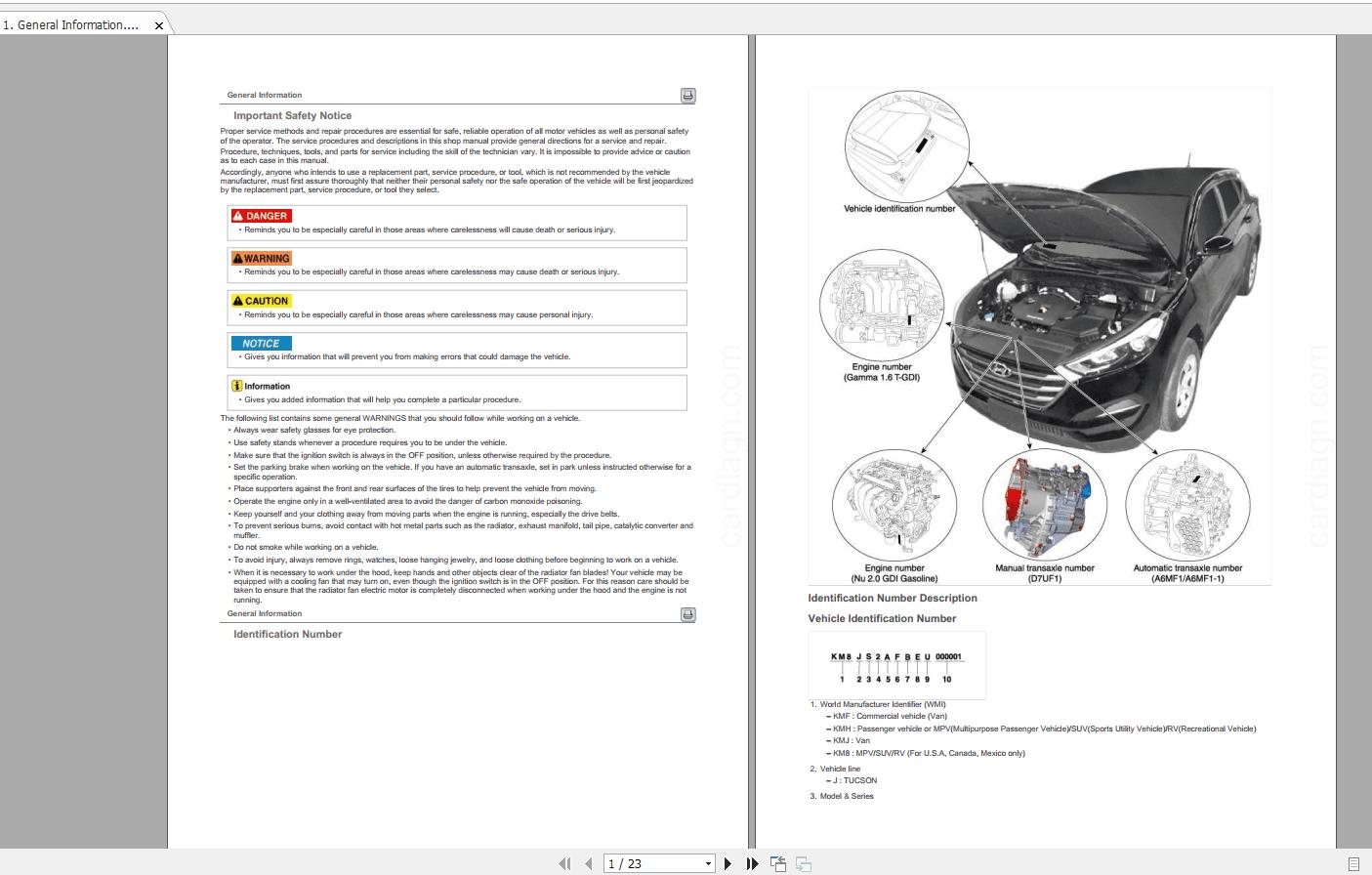 Car Automotive Manual Archives