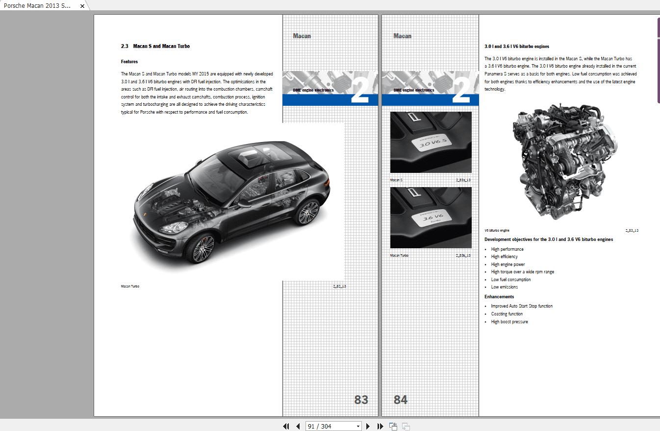 Diagram  Porsche Macan 2017 Wiring Diagram Full Version Hd Quality Wiring Diagram