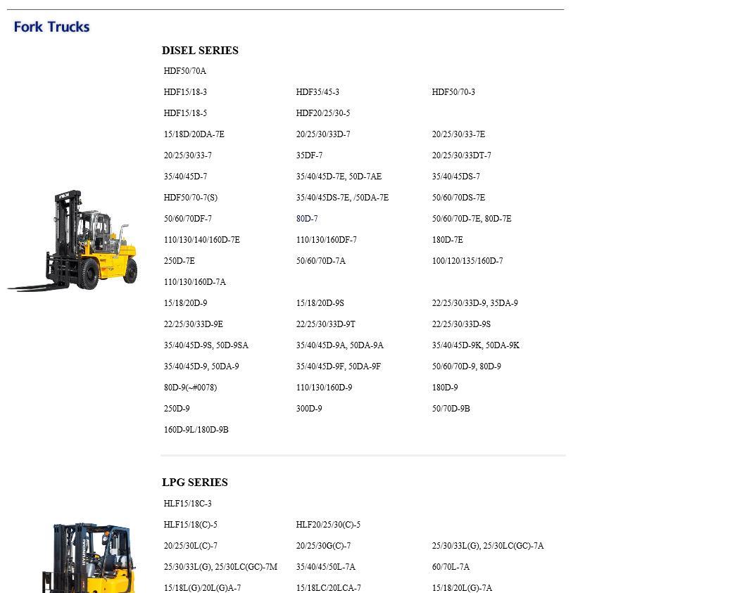 Hyundai_Forklift_Trucks_Service_Manual_Updated_012020_Offline_DVD1