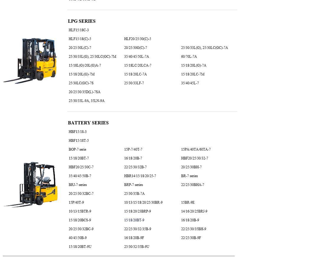 Hyundai_Forklift_Trucks_Service_Manual_Updated_012020_Offline_DVD2