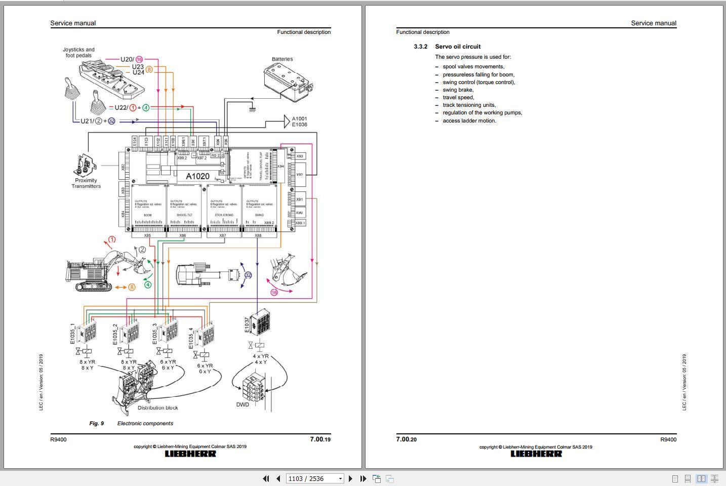Liebherr_Mining_Excavators_Service_Manual_New_Updated_032020_26