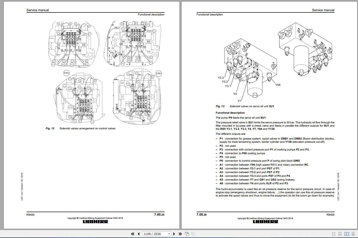 Liebherr_Mining_Excavators_Service_Manual_New_Updated_032020_27