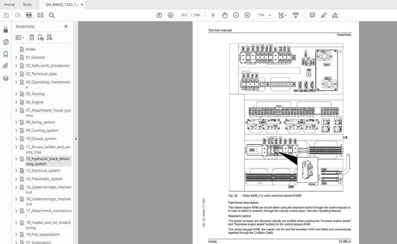 Liebherr_Mining_Excavators_Service_Manual_New_Updated_032020_9