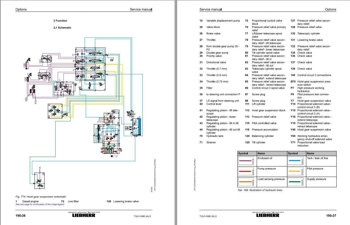 Liebherr_Telescopic_Handler_Tier_Updated_032020_Full_Service_Manuals_5