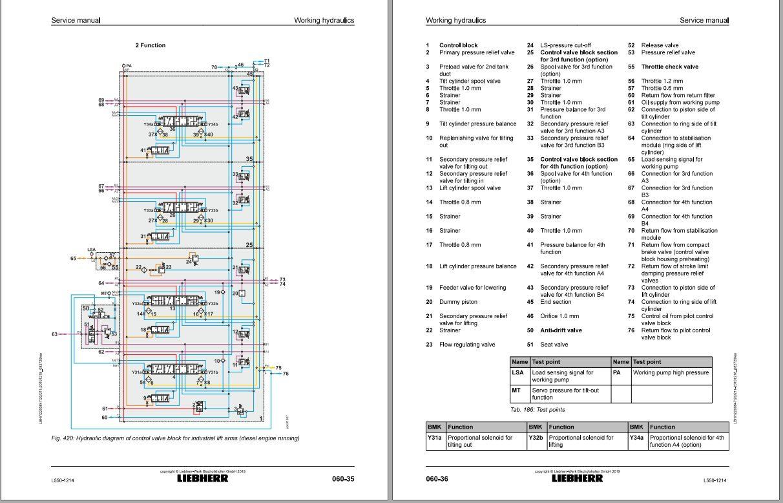 Liebherr_Wheel_Loader_Tier_Updated_032020_Full_Service_Manuals_3