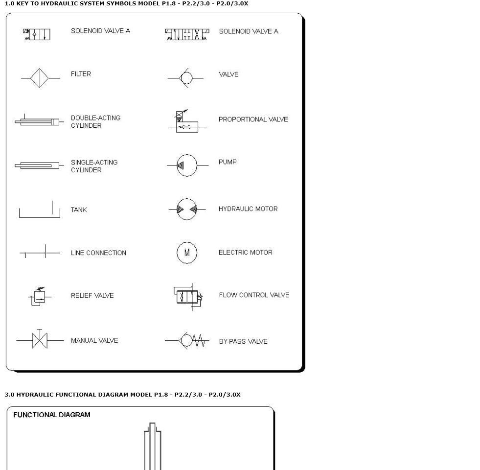 Hyster_Class_3_Electric_Motor_Hand_Trucks_Repair_Manuals11