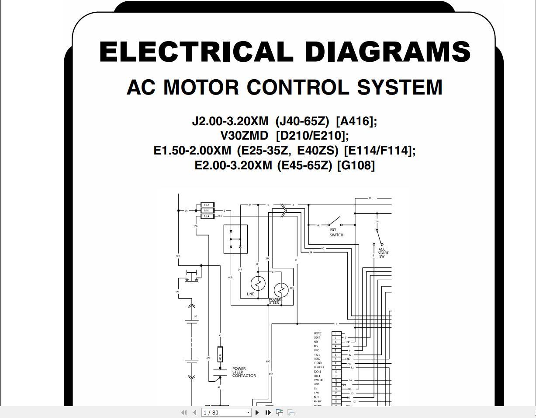 Hyster_Forklift_Claas_2_Electric_Motor_Narrow_Aisle_Trucks_Repair_Manuals7