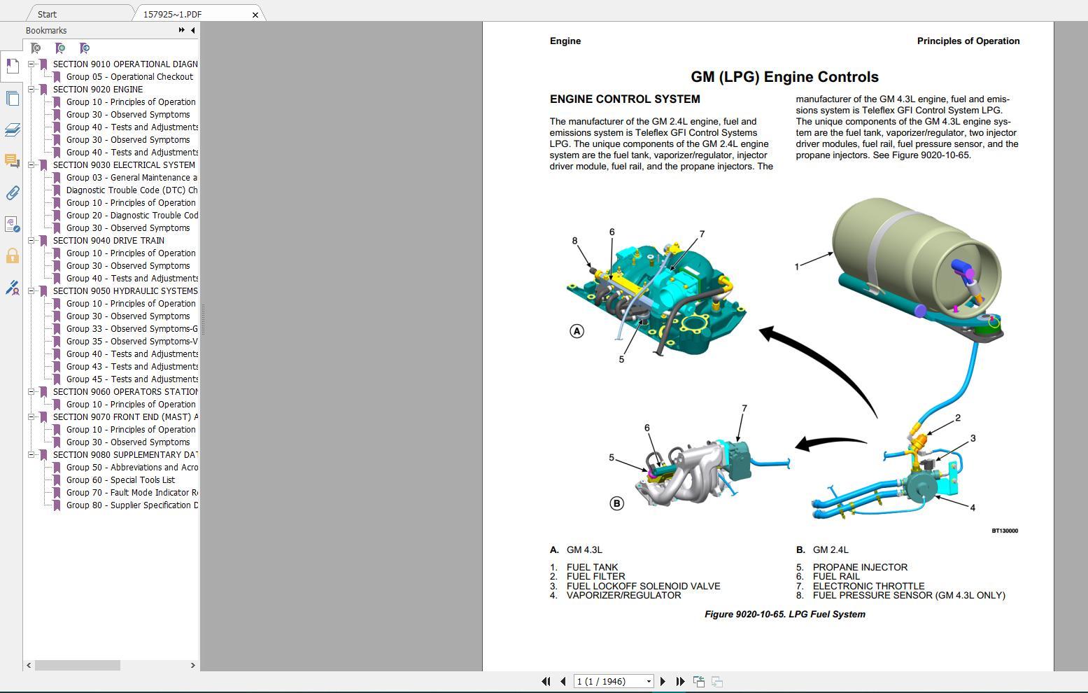 Hyster_Forklift_Class_4_Internal_Combustion_Engine_Trucks_Repair_Manuals9