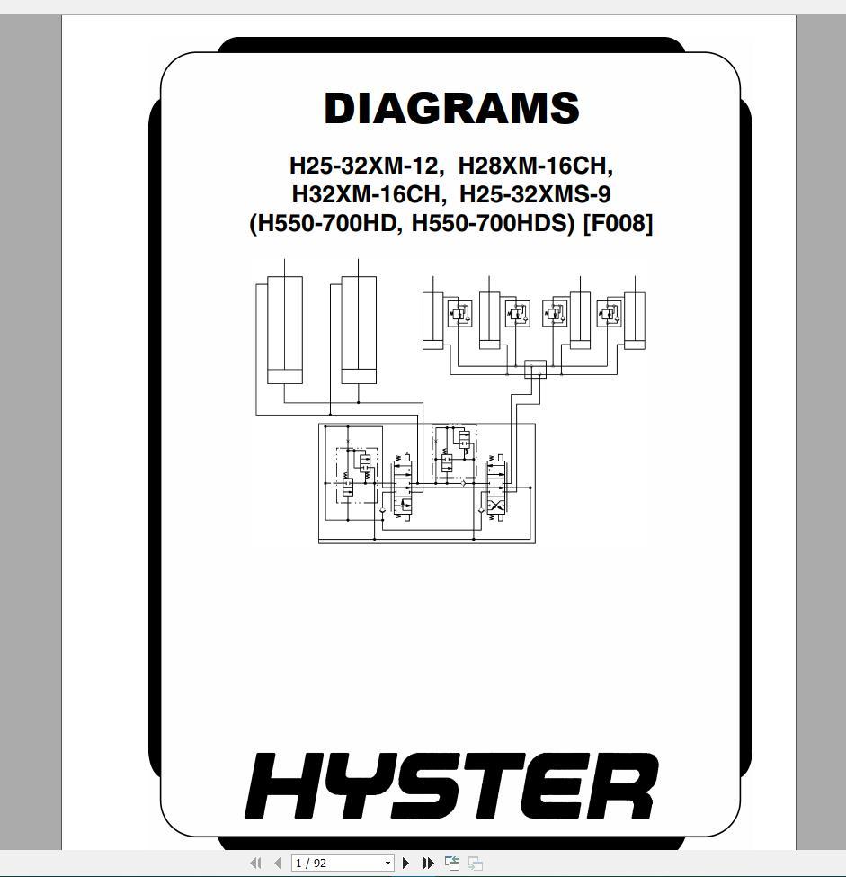 Hyster_Forklift_Class_5_Internal_Combustion_Engine_Trucks_Repair_Manuals13