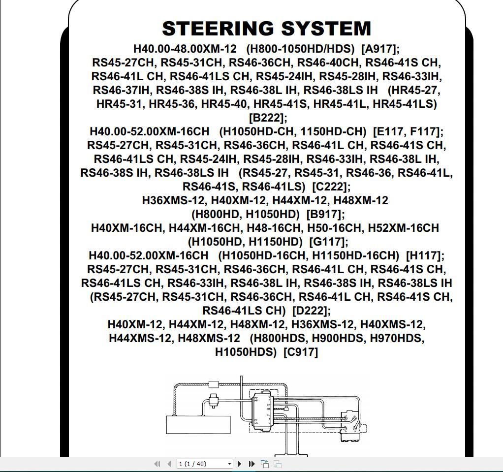 Hyster_Forklift_Class_5_Internal_Combustion_Engine_Trucks_Repair_Manuals5