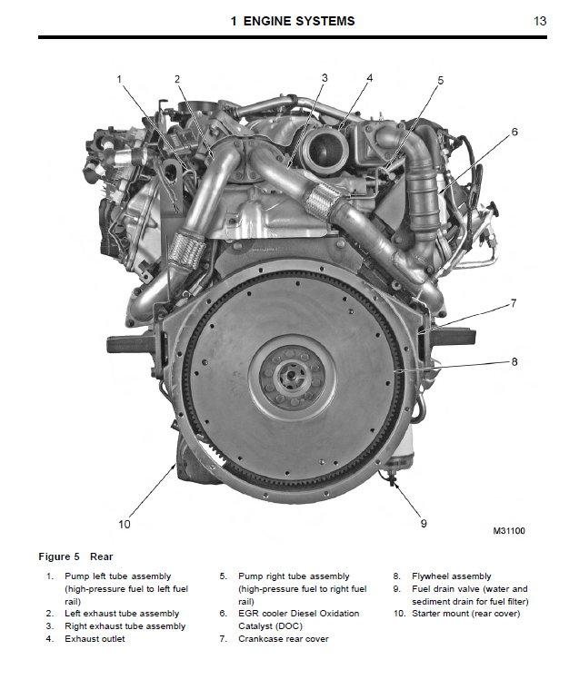 Maxxforce_Service_Repair_Manual_Diesel_Engines_2020_Full_DVD_PDF2
