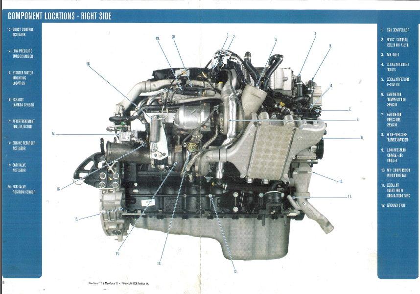Maxxforce_Service_Repair_Manual_Diesel_Engines_2020_Full_DVD_PDF3