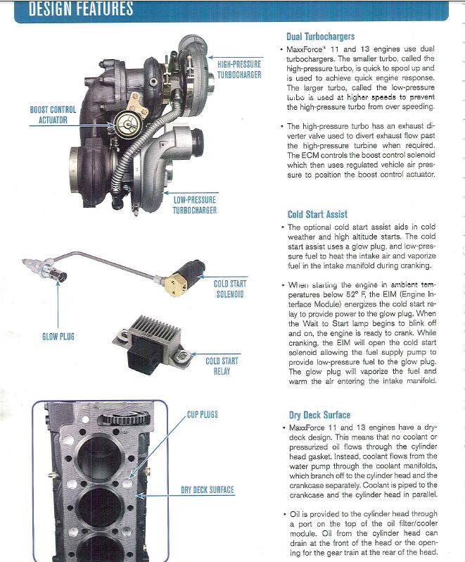 Maxxforce_Service_Repair_Manual_Diesel_Engines_2020_Full_DVD_PDF4