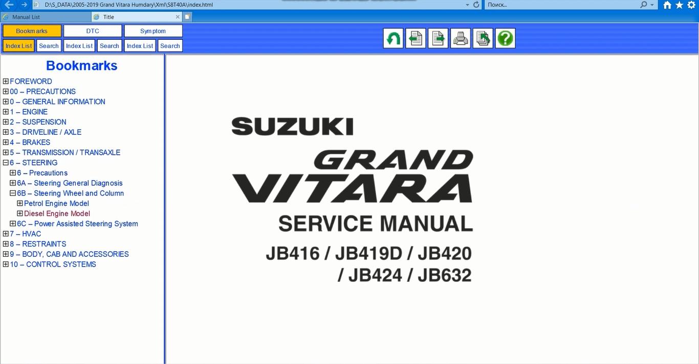 Suzuki 1981-2019 Models Service Manuals 5