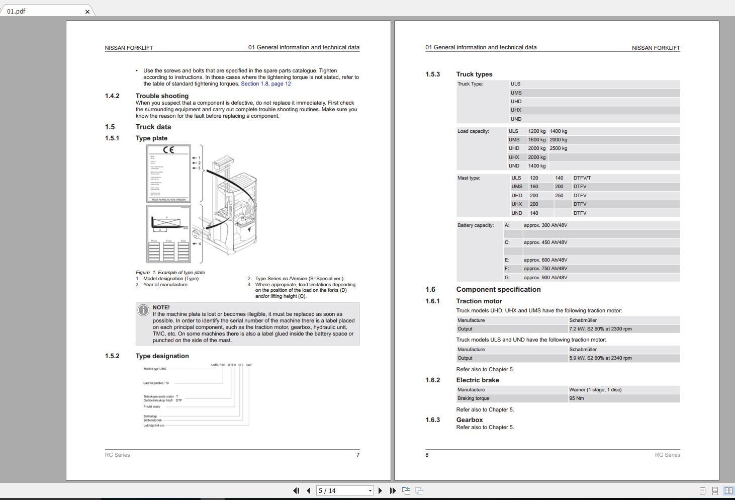 Nissan_Forklift_Warehouse_RG_Series_Service_ManualEN_2