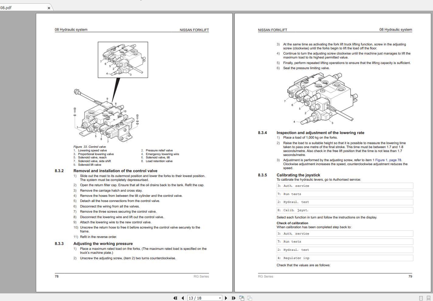 Nissan_Forklift_Warehouse_RG_Series_Service_ManualEN_3