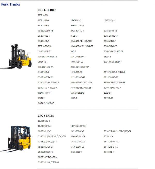 Hyundai_Forklift_Trucks_Service_Manual_Updated_1111