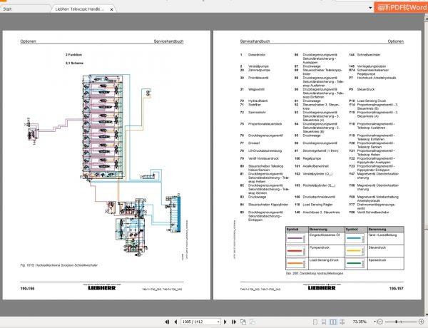 Liebherr_Telescopic_Handler_Tier_Updated_102020_Full_Service_Manuals_7