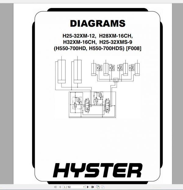 Hyster_Forklift_Class_5_Internal_Combustion_Engine_Trucks_Repair_ManualsUpdated_11_12