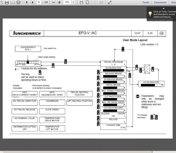 JUNGHEINRICH-JETI-ForkLift-SH-v4.35-Updated-EN018-11.2020-Service-Information-4