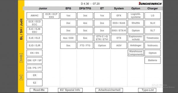 JUNGHEINRICH-JETI-ForkLift-SH-v4.36-Updated-EN-DE-07.2020-Service-Information-1