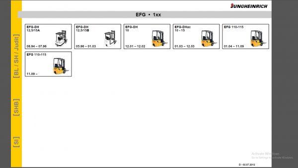 JUNGHEINRICH-JETI-ForkLift-SH-v4.36-Updated-EN-DE-07.2020-Service-Information-2