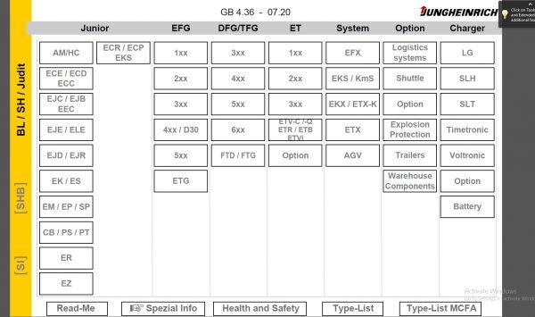 JUNGHEINRICH-JETI-ForkLift-SH-v4.36-Updated-EN-DE-07.2020-Service-Information-3