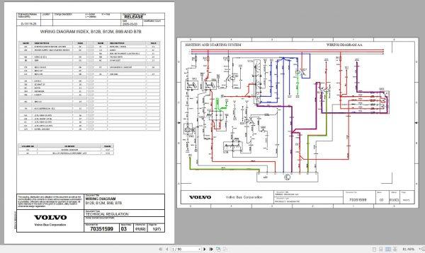 VOLVO Trucks & Buses_EWD Electronic Wiring Diagram PDF DVD - Auto Repair  Software-Auto EPC Software-Auto Repair Manual-Workshop Manual-Service Manual-Workshop  Manual | Volvo Wiring Diagram Pdf |  | Auto Repair Software-Auto EPC Software-Auto Repair Manual-Workshop Manual-Service  Manual-Workshop Manual