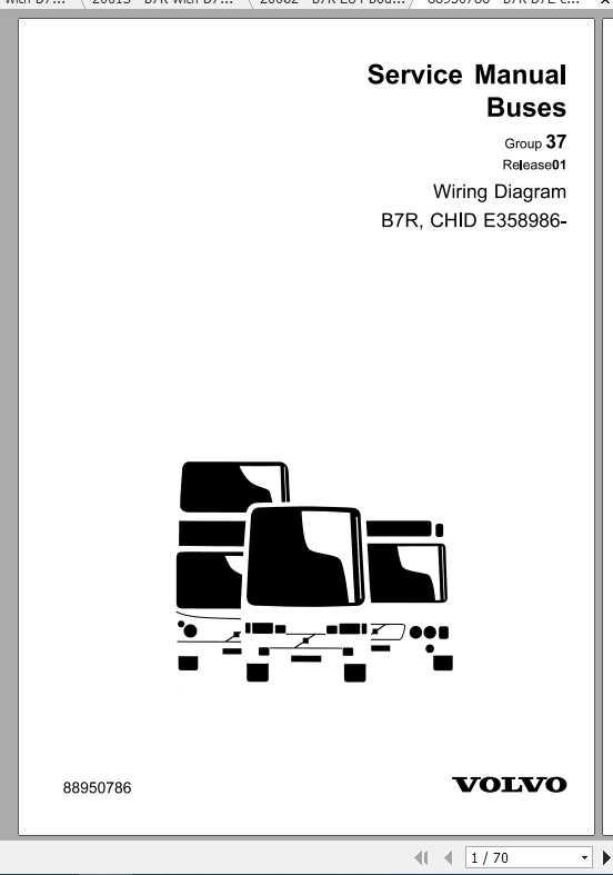 volvo b7r wiring diagram - wiring diagrams button procedure-breed -  procedure-breed.lamorciola.it  procedure-breed.lamorciola.it