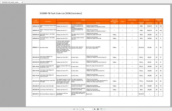 Hitachi-Hydraulic-Excavator-Mining-EX2000-7-EX2000-7B-Electrical–Hydraulic-Circuit-Diagram-Fault-Code-List-4